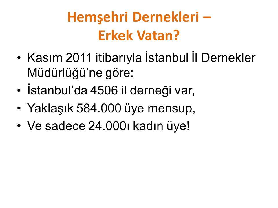 Hemşehri Dernekleri – Erkek Vatan? Kasım 2011 itibarıyla İstanbul İl Dernekler Müdürlüğü'ne göre: İstanbul'da 4506 il derneği var, Yaklaşık 584.000 üy