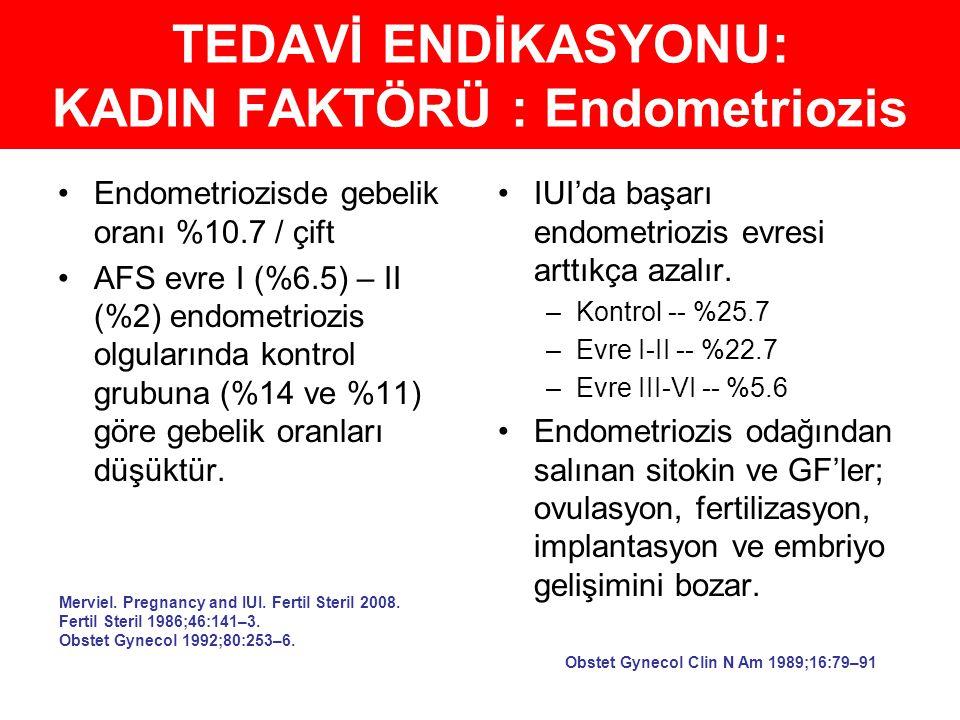 TEDAVİ ENDİKASYONU: KADIN FAKTÖRÜ : Endometriozis Endometriozisde gebelik oranı %10.7 / çift AFS evre I (%6.5) – II (%2) endometriozis olgularında kon