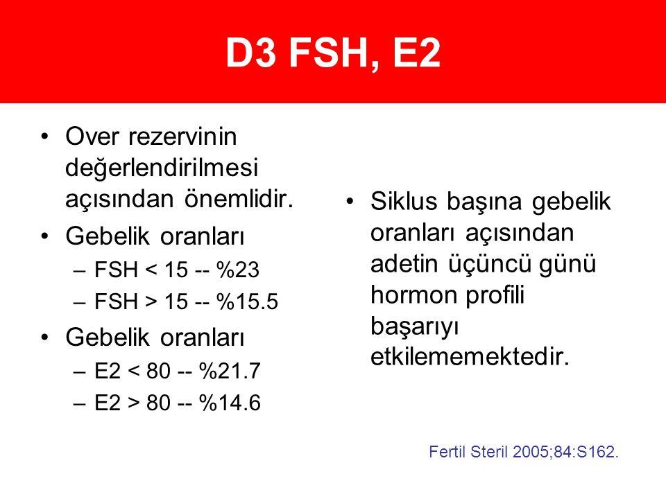 D3 FSH, E2 Over rezervinin değerlendirilmesi açısından önemlidir. Gebelik oranları –FSH < 15 -- %23 –FSH > 15 -- %15.5 Gebelik oranları –E2 < 80 -- %2