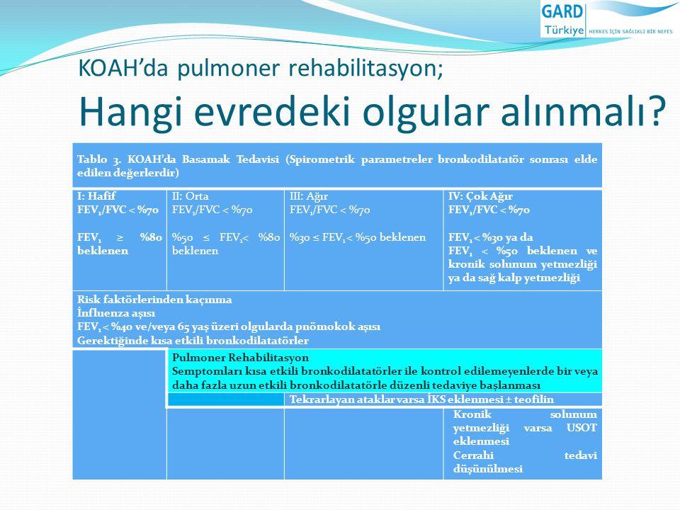 KOAH'da pulmoner rehabilitasyon; Hangi evredeki olgular alınmalı? Tablo 3. KOAH'da Basamak Tedavisi (Spirometrik parametreler bronkodilatatör sonrası