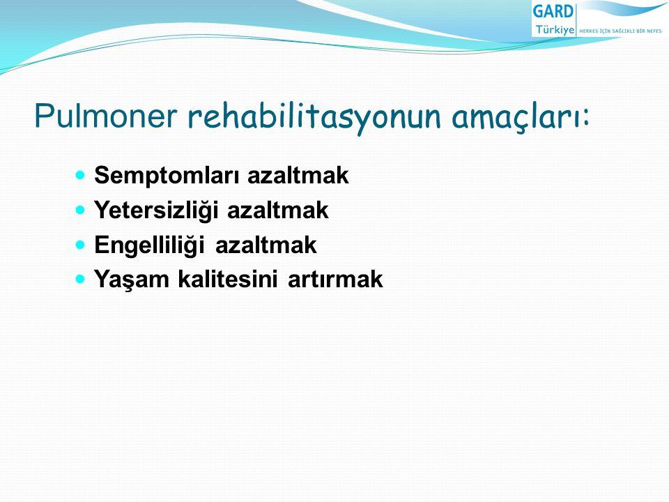 Pulmoner rehabilitasyonun amaçları: Semptomları azaltmak Yetersizliği azaltmak Engelliliği azaltmak Yaşam kalitesini artırmak