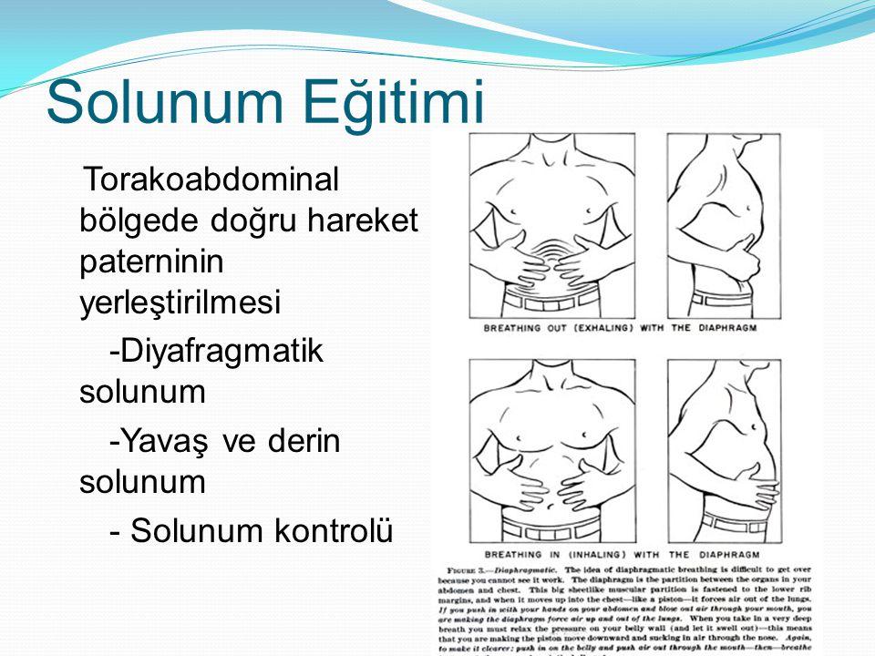 Solunum Eğitimi Torakoabdominal bölgede doğru hareket paterninin yerleştirilmesi -Diyafragmatik solunum -Yavaş ve derin solunum - Solunum kontrolü