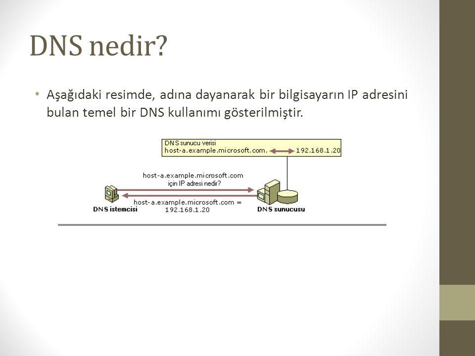 DNS nedir? Aşağıdaki resimde, adına dayanarak bir bilgisayarın IP adresini bulan temel bir DNS kullanımı gösterilmiştir.