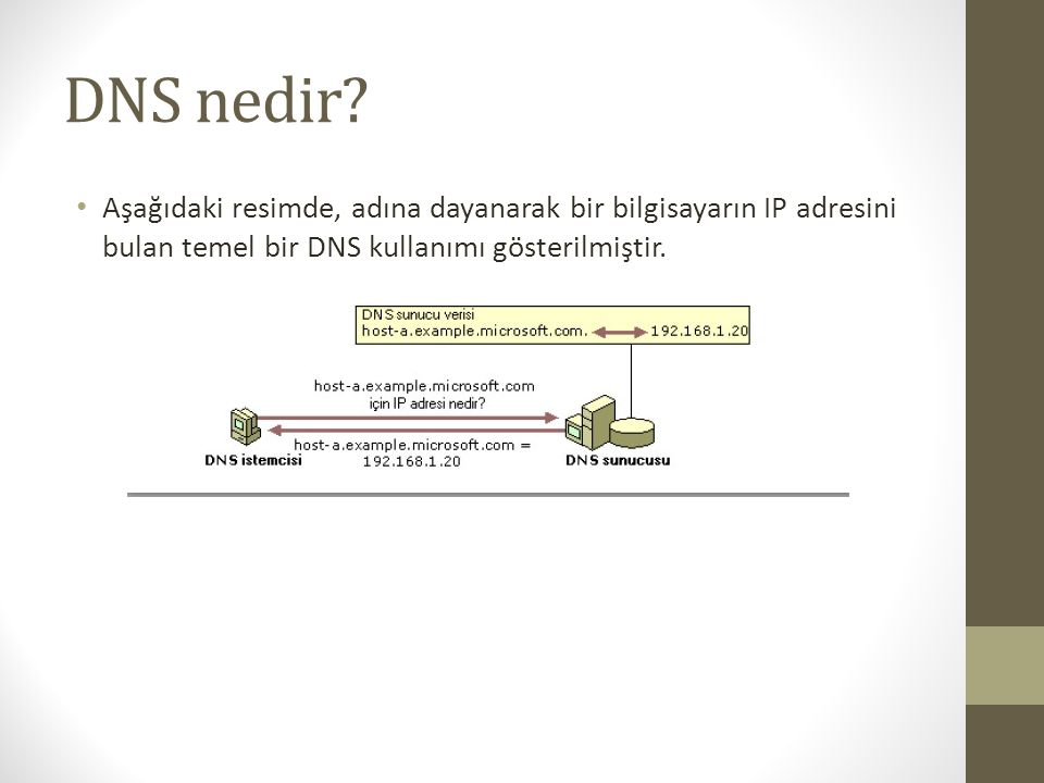 DNS nedir? DNS TCP/IP referans modelinin uygulama katmanının (application layer) bir parçasıdır.