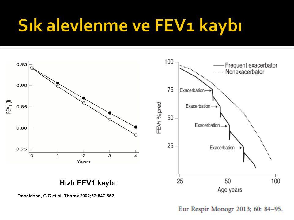 Donaldson, G C et al. Thorax 2002;57:847-852 Hızlı FEV1 kaybı