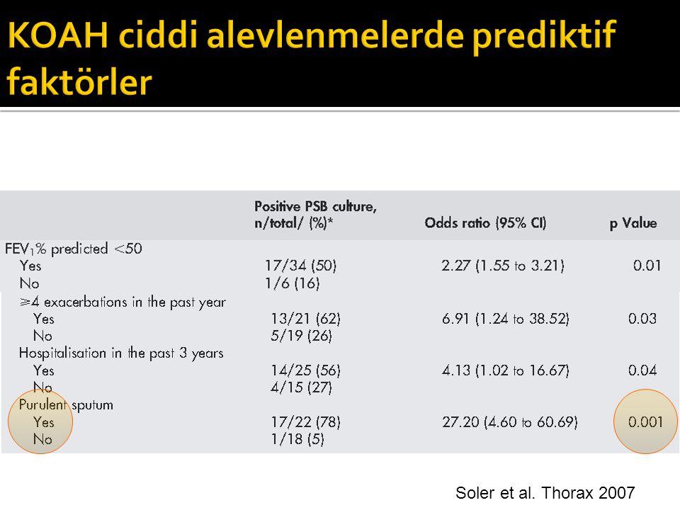 Soler et al. Thorax 2007
