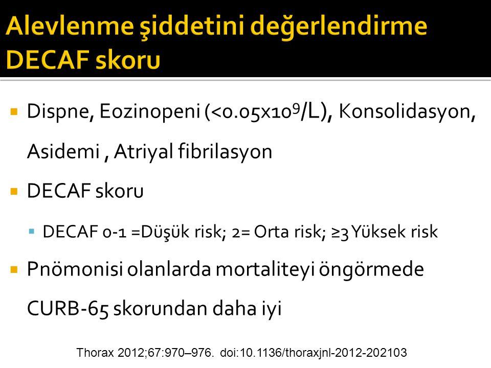  Dispne, Eozinopeni (<0.05x10 9 /L), Konsolidasyon, Asidemi, Atriyal fibrilasyon  DECAF skoru  DECAF 0-1 =Düşük risk; 2= Orta risk; ≥3 Yüksek risk