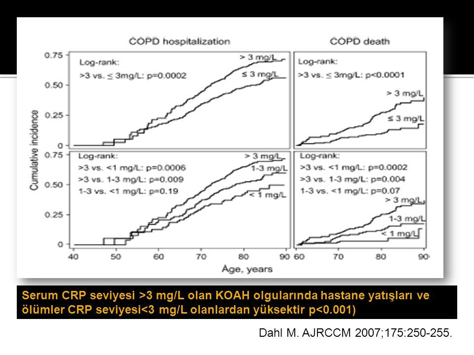 Dahl M. AJRCCM 2007;175:250-255. Serum CRP seviyesi >3 mg/L olan KOAH olgularında hastane yatışları ve ölümler CRP seviyesi<3 mg/L olanlardan yüksekti