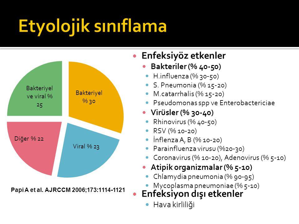 Enfeksiyöz etkenler Bakteriler (% 40-50) H.influenza (% 30-50) S. Pneumonia (% 15-20) M.catarrhalis (% 15-20) Pseudomonas spp ve Enterobactericiae Vir