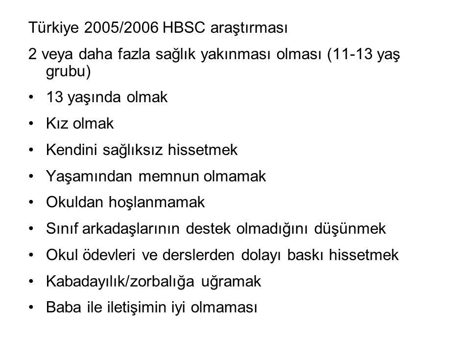 Türkiye 2005/2006 HBSC araştırması 2 veya daha fazla sağlık yakınması olması (11-13 yaş grubu) 13 yaşında olmak Kız olmak Kendini sağlıksız hissetmek