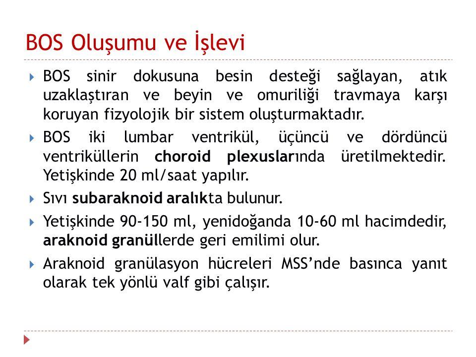 BOS ve plazma'da bazı test düzeylerinin karşılaştırılması ParametreBOSPlazmaBOS/Plazma Oranı Sodyum147.00150.000.98 Potasyum2.864.630.62 Magnezyum2.231.611.39 Kalsiyum2.2804.700.49 Klor113.0099.001.14 Bikarbonat23.3026.800.87 Amino asitler0.722.620.27 Total protein (mg/dl)39.206987.200.0056 Glukoz (mg/dl)59.7096.200.62 Osmolalite (mosm/kg)289.00 1.00 pH7.307.40- pCO2 (mmHg)50.5041.10-