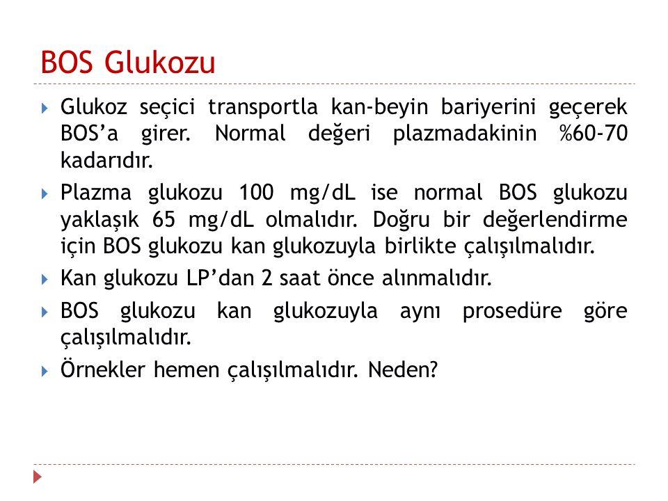 BOS Glukozu  Glukoz seçici transportla kan-beyin bariyerini geçerek BOS'a girer.