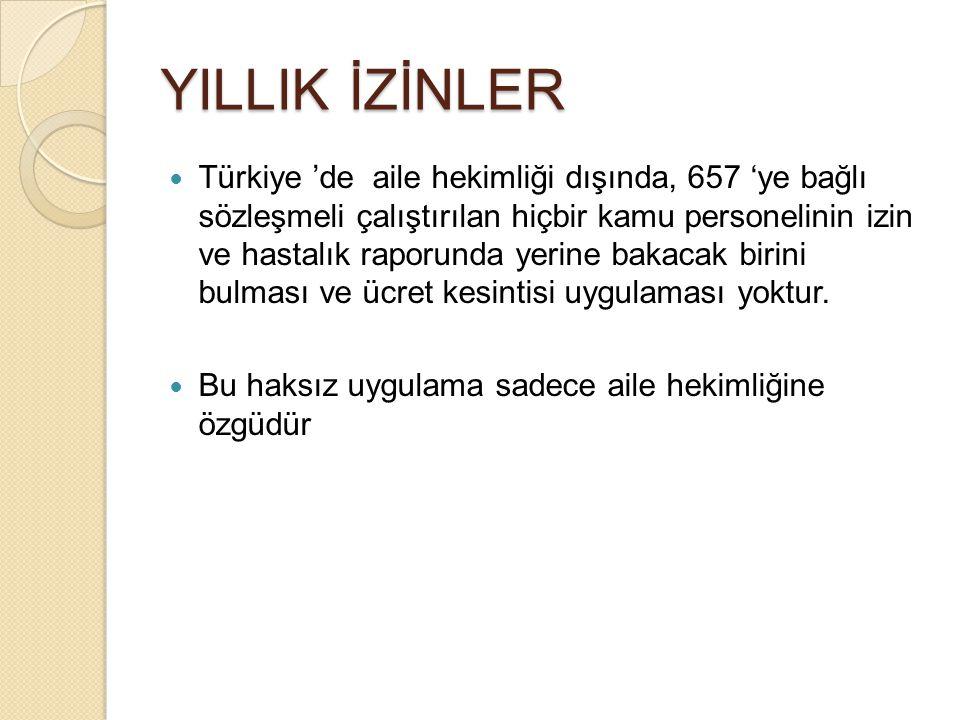 YILLIK İZİNLER Türkiye 'de aile hekimliği dışında, 657 'ye bağlı sözleşmeli çalıştırılan hiçbir kamu personelinin izin ve hastalık raporunda yerine ba