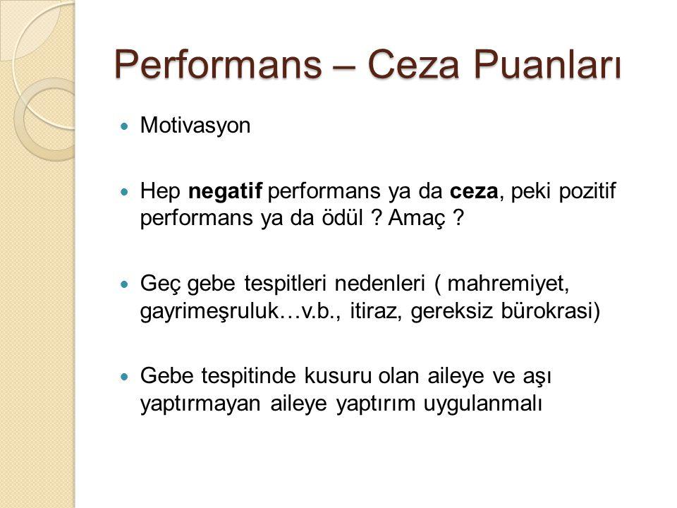 Performans – Ceza Puanları Motivasyon Hep negatif performans ya da ceza, peki pozitif performans ya da ödül ? Amaç ? Geç gebe tespitleri nedenleri ( m