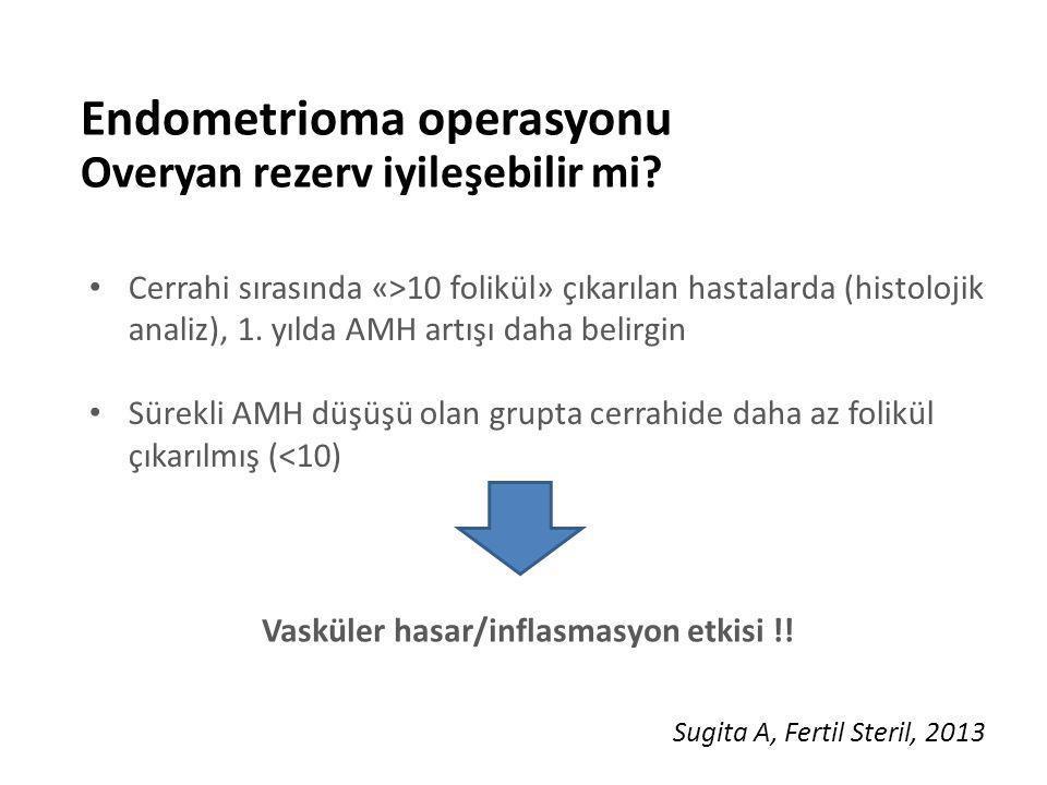 Endometrioma operasyonu Overyan rezerv iyileşebilir mi? Sugita A, Fertil Steril, 2013 Cerrahi sırasında «>10 folikül» çıkarılan hastalarda (histolojik