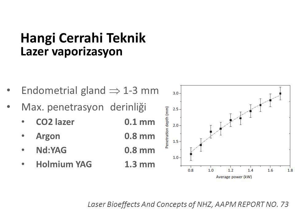 Endometrial gland  1-3 mm Max. penetrasyon derinliği CO2 lazer0.1 mm Argon 0.8 mm Nd:YAG 0.8 mm Holmium YAG 1.3 mm Hangi Cerrahi Teknik Lazer vaporiz