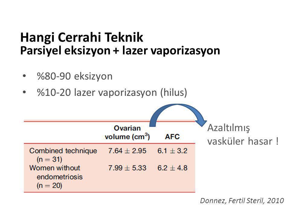 %80-90 eksizyon %10-20 lazer vaporizasyon (hilus) Hangi Cerrahi Teknik Parsiyel eksizyon + lazer vaporizasyon Donnez, Fertil Steril, 2010 Azaltılmış vasküler hasar !