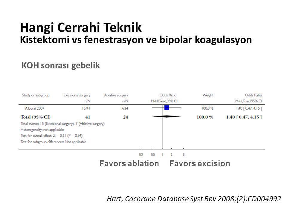 Hangi Cerrahi Teknik Kistektomi vs fenestrasyon ve bipolar koagulasyon Hart, Cochrane Database Syst Rev 2008;(2):CD004992 KOH sonrası gebelik Favors a