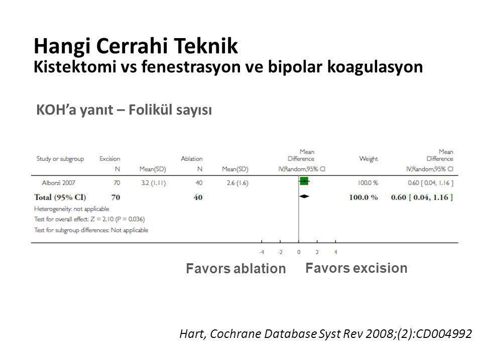 Hangi Cerrahi Teknik Kistektomi vs fenestrasyon ve bipolar koagulasyon Hart, Cochrane Database Syst Rev 2008;(2):CD004992 KOH'a yanıt – Folikül sayısı