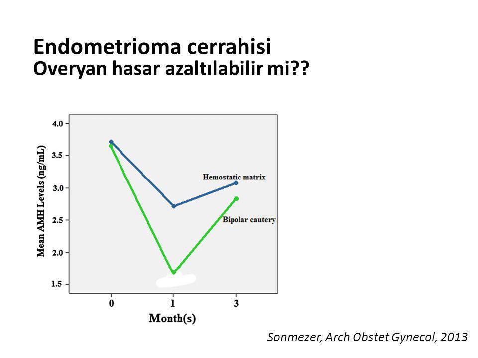 Endometrioma cerrahisi Overyan hasar azaltılabilir mi?? Sonmezer, Arch Obstet Gynecol, 2013
