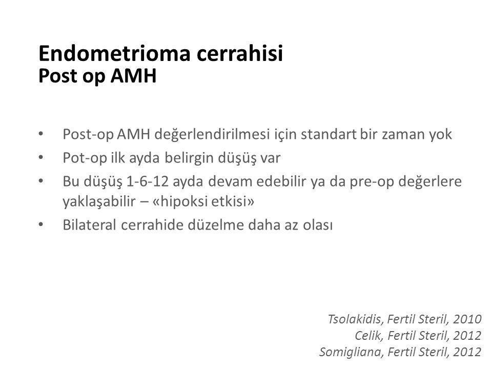 Post-op AMH değerlendirilmesi için standart bir zaman yok Pot-op ilk ayda belirgin düşüş var Bu düşüş 1-6-12 ayda devam edebilir ya da pre-op değerlere yaklaşabilir – «hipoksi etkisi» Bilateral cerrahide düzelme daha az olası Endometrioma cerrahisi Post op AMH Tsolakidis, Fertil Steril, 2010 Celik, Fertil Steril, 2012 Somigliana, Fertil Steril, 2012
