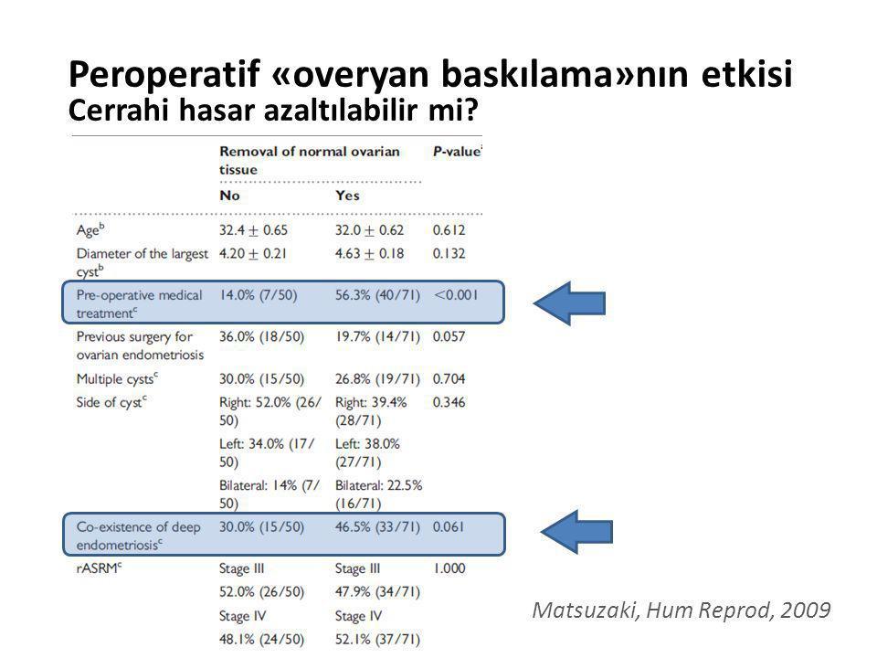 Peroperatif «overyan baskılama»nın etkisi Cerrahi hasar azaltılabilir mi? Matsuzaki, Hum Reprod, 2009