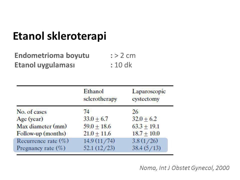 Etanol skleroterapi Noma, Int J Obstet Gynecol, 2000 Endometrioma boyutu : > 2 cm Etanol uygulaması: 10 dk