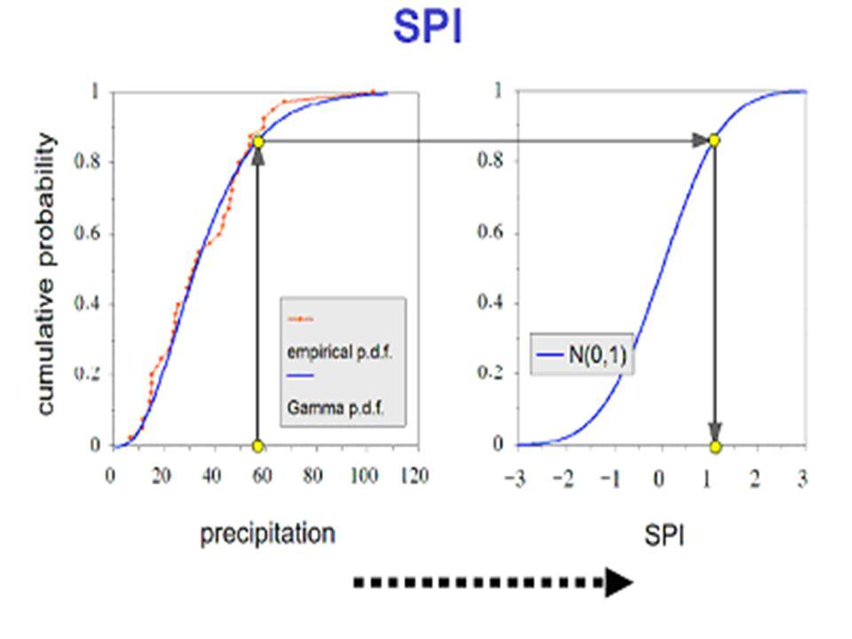 SYI Sınıflandırması SYI değeri Kuraklık sınıflandırması 0.0 _ -0.99 Hafif -1.0 _ -1.49 Orta -1.5 _ -1.99 Şiddetli -2.0 ve daha az Çok şiddetli