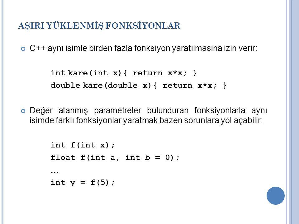 AŞIRI YÜKLENMİŞ FONKSİYONLAR C++ aynı isimle birden fazla fonksiyon yaratılmasına izin verir: int kare(int x){ return x*x; } double kare(double x){ return x*x; } Değer atanmış parametreler bulunduran fonksiyonlarla aynı isimde farklı fonksiyonlar yaratmak bazen sorunlara yol açabilir: int f(int x); float f(int a, int b = 0); … int y = f(5);