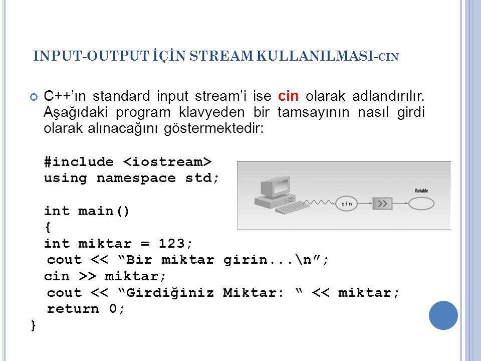 INPUT-OUTPUT İÇİN STREAM KULLANILMASI- CIN C++'ın standard input stream'i ise cin olarak adlandırılır. Aşağıdaki program klavyeden bir tamsayının nası