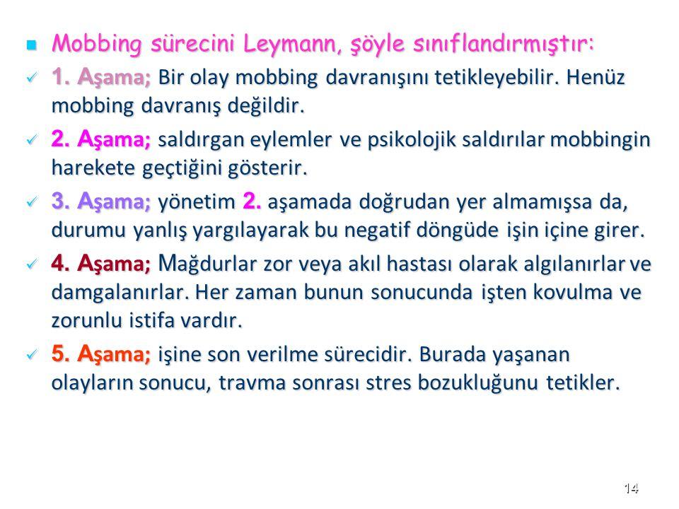14 Mobbing sürecini Leymann, şöyle sınıflandırmıştır: Mobbing sürecini Leymann, şöyle sınıflandırmıştır: 1. A şama; Bir olay mobbing davranışını tetik