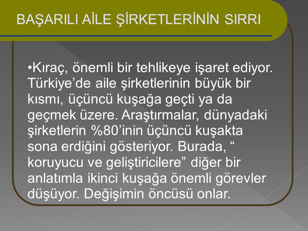 Kıraç, önemli bir tehlikeye işaret ediyor. Türkiye'de aile şirketlerinin büyük bir kısmı, üçüncü kuşağa geçti ya da geçmek üzere. Araştırmalar, dünyad