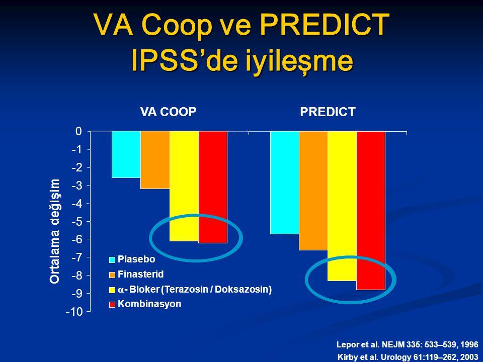 VA Coop ve PREDICT IPSS'de iyileşme Lepor et al. NEJM 335: 533–539, 1996 Kirby et al. Urology 61:119–262, 2003 -10 -9 -8 -7 -6 -5 -4 -3 -2 0 VA COOPPR