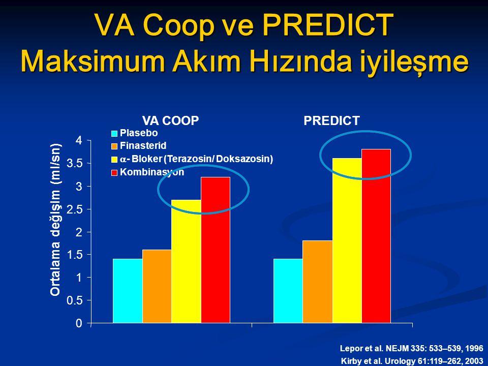 VA Coop ve PREDICT Maksimum Akım Hızında iyileşme 0 0.5 1 1.5 2 2.5 3 3.5 4 VA COOPPREDICT Ortalama değişim (ml/sn) Plasebo Finasterid  - Bloker (Ter