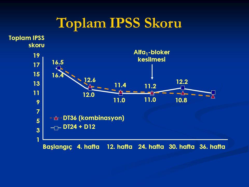 Toplam IPSS skoru 19 17 15 13 11 9 7 5 3 1 Alfa 1 -bloker kesilmesi DT36 (kombinasyon) DT24 + D12 Başlangıç4. hafta12. hafta24. hafta30. hafta36. haft