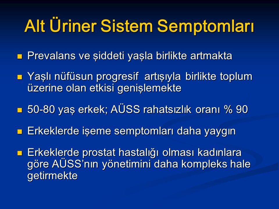 Alt Üriner Sistem Semptomları Prevalans ve şiddeti yaşla birlikte artmakta Prevalans ve şiddeti yaşla birlikte artmakta Yaşlı nüfüsun progresif artışı