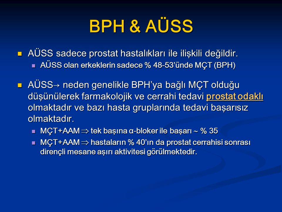 BPH & AÜSS AÜSS sadece prostat hastalıkları ile ilişkili değildir. AÜSS sadece prostat hastalıkları ile ilişkili değildir. AÜSS olan erkeklerin sadece