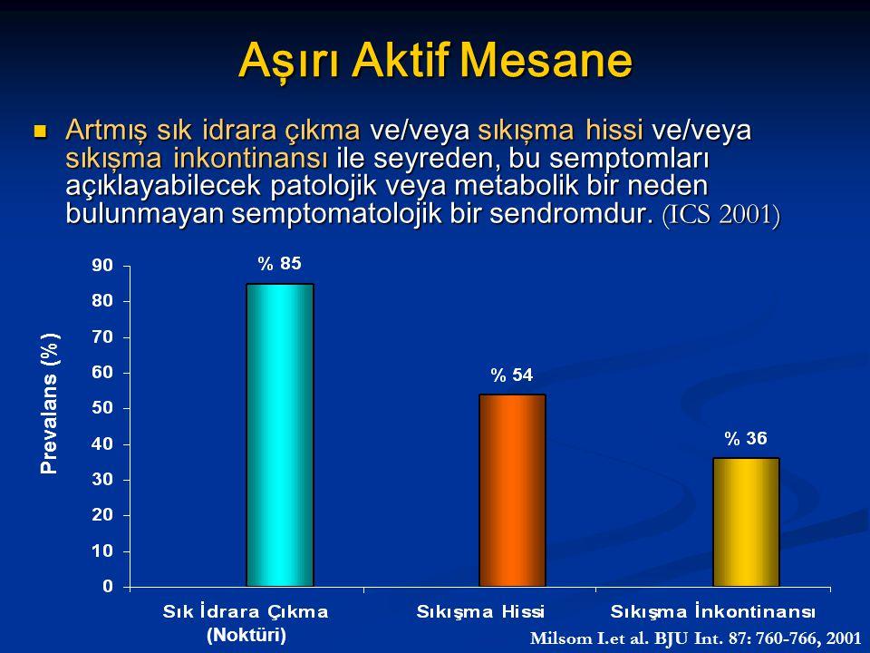 Aşırı Aktif Mesane Milsom I.et al. BJU Int. 87: 760-766, 2001 Prevalans (%) (Noktüri) Artmış sık idrara çıkma ve/veya sıkışma hissi ve/veya sıkışma in