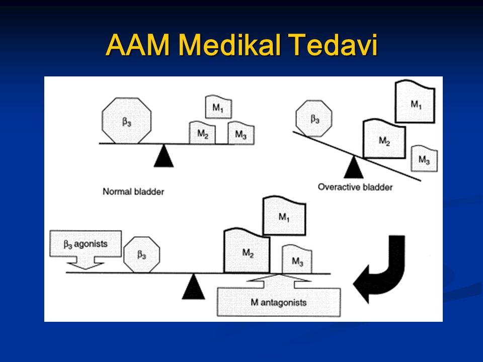 AAM Medikal Tedavi