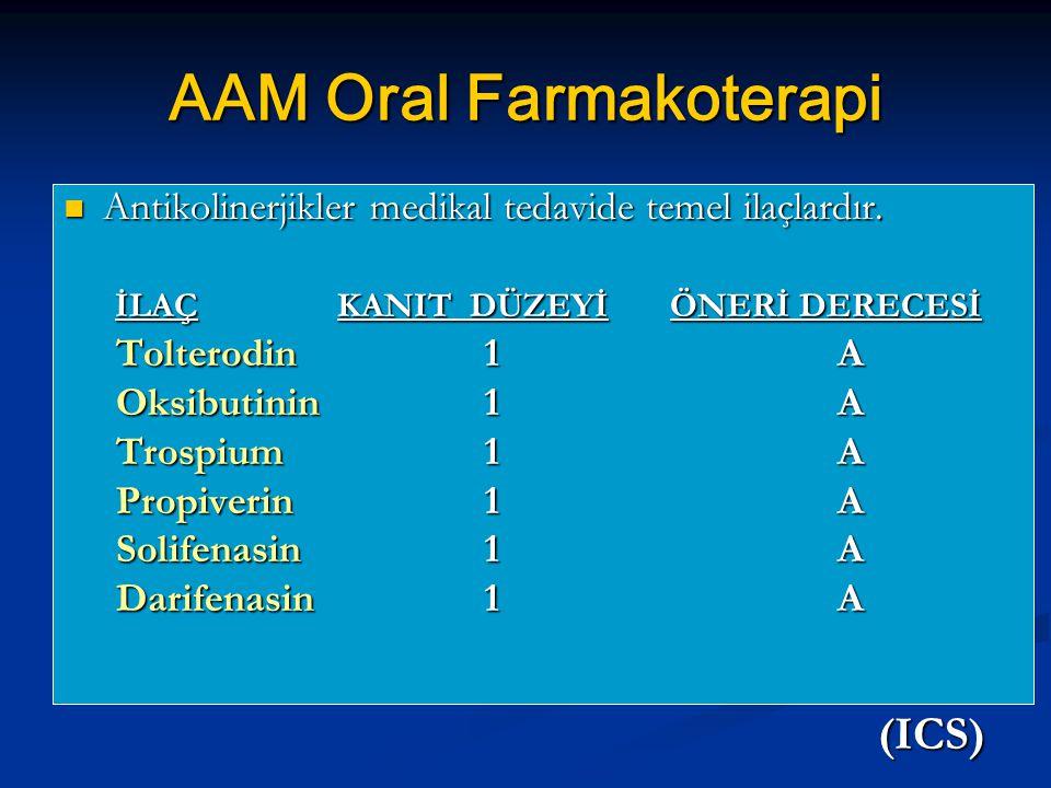 AAM Oral Farmakoterapi Antikolinerjikler medikal tedavide temel ilaçlardır. Antikolinerjikler medikal tedavide temel ilaçlardır. İLAÇ KANIT DÜZEYİ ÖNE