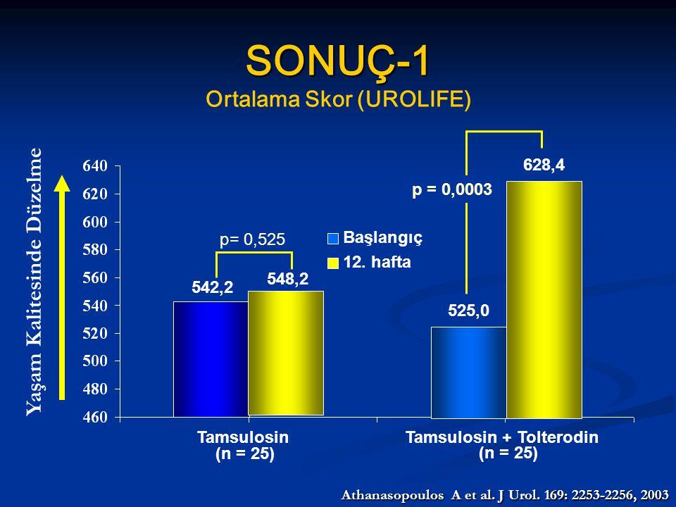 542,2 548,2 p= 0,525 Başlangıç 12. hafta Yaşam Kalitesinde Düzelme Tamsulosin (n = 25) Tamsulosin + Tolterodin (n = 25) 525,0 628,4 p = 0,0003 SONUÇ-1