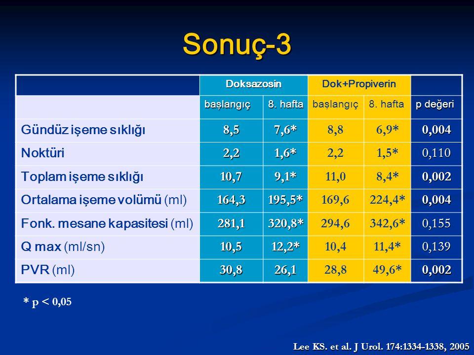 Sonuç-3 DoksazosinDok+Propiverin başlangıç 8. hafta başlangıç8. hafta p değeri Gündüz işeme sıklığı8,57,6*8,86,9*0,004 Noktüri2,21,6*2,21,5*0,110 Topl