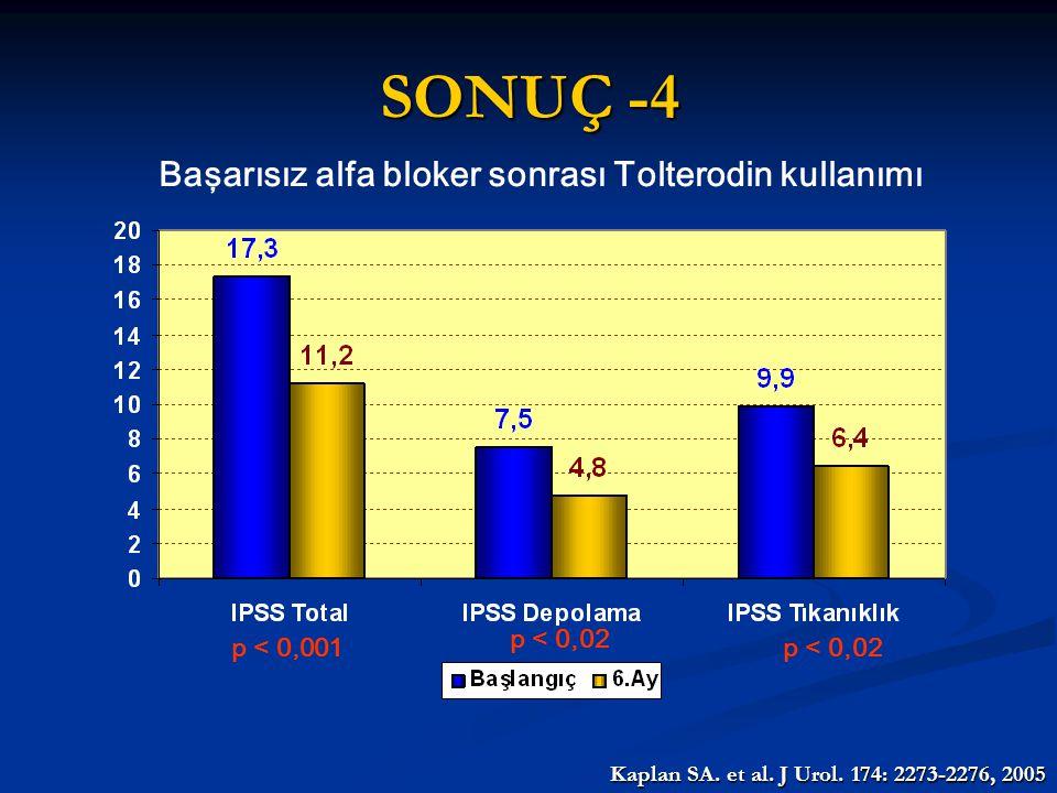 p < 0,001 p < 0,02 Kaplan SA. et al. J Urol. 174: 2273-2276, 2005 SONUÇ -4 Başarısız alfa bloker sonrası Tolterodin kullanımı