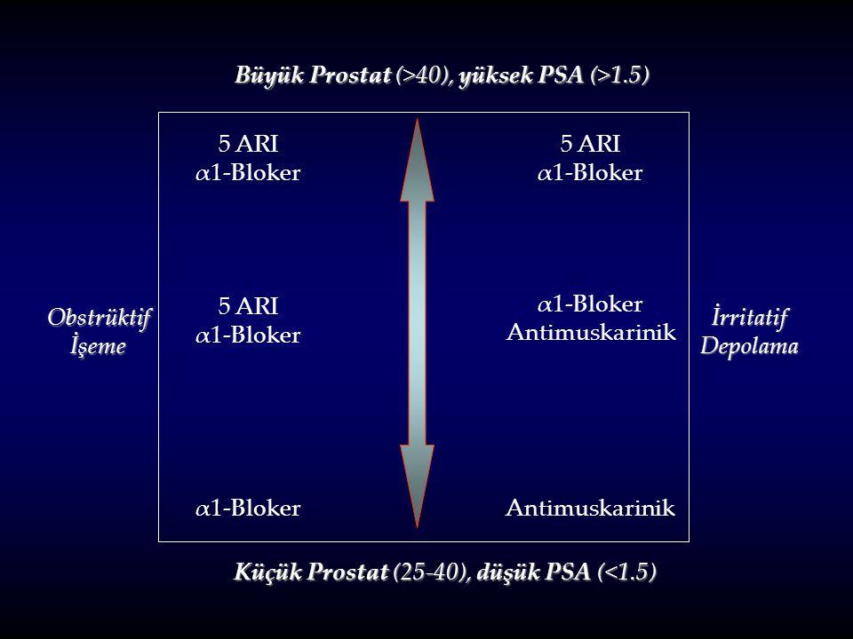 Büyük Prostat (>40), yüksek PSA (>1.5) Küçük Prostat (25-40), düşük PSA (<1.5) Obstrüktifİşeme İrritatifDepolama 5 ARI α1-Bloker 5 ARI α1-Bloker 5 ARI