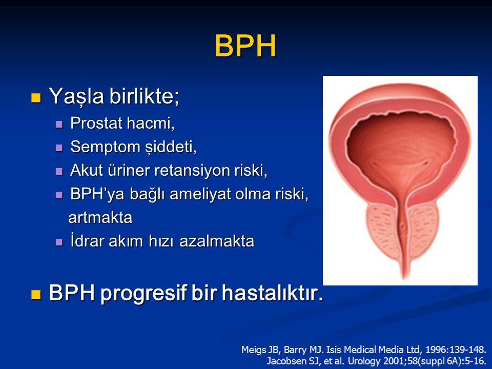BPH Yaşla birlikte; Yaşla birlikte; Prostat hacmi, Prostat hacmi, Semptom şiddeti, Semptom şiddeti, Akut üriner retansiyon riski, Akut üriner retansiy