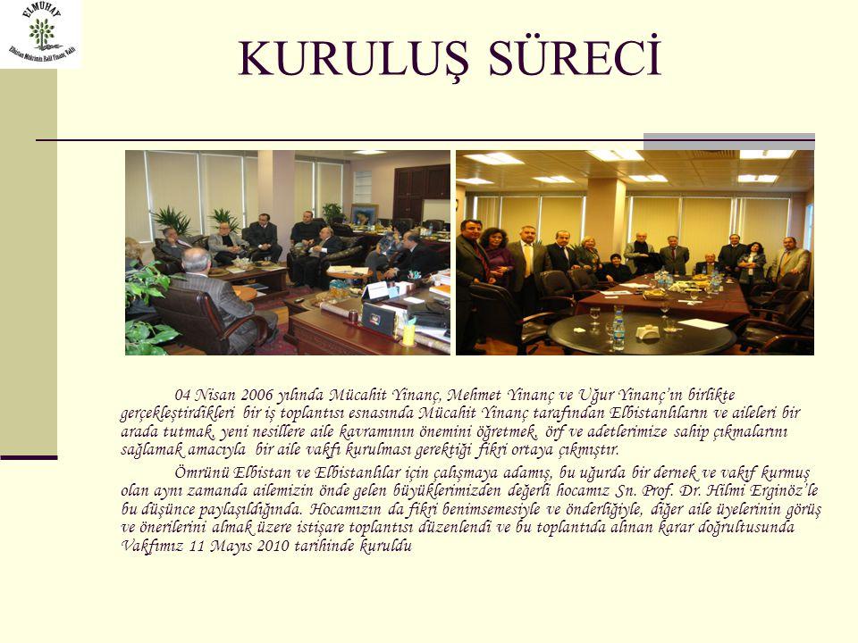 04 Nisan 2006 yılında Mücahit Yinanç, Mehmet Yinanç ve Uğur Yinanç'ın birlikte gerçekleştirdikleri bir iş toplantısı esnasında Mücahit Yinanç tarafınd