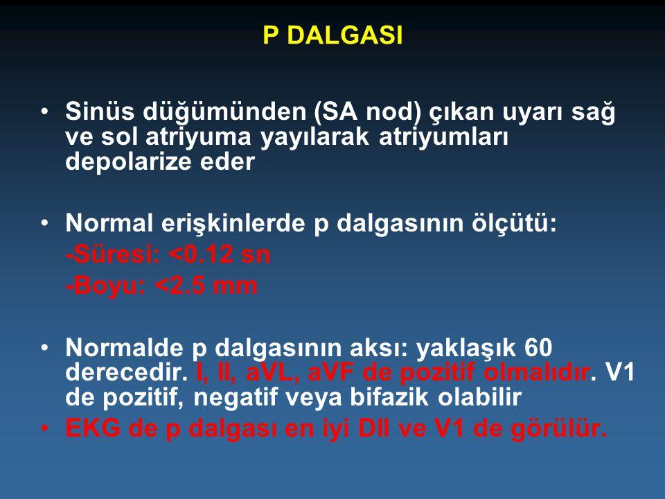 P DALGASI Sinüs düğümünden (SA nod) çıkan uyarı sağ ve sol atriyuma yayılarak atriyumları depolarize eder Normal erişkinlerde p dalgasının ölçütü: -Sü