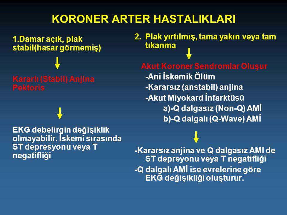 KORONER ARTER HASTALIKLARI 1.Damar açık, plak stabil(hasar görmemiş) Kararlı (Stabil) Anjina Pektoris EKG debelirgin değişiklik olmayabilir. İskemi sı