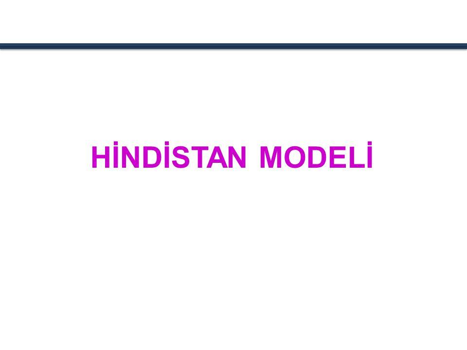  Hindistan Bilim ve Teknoloji Bakanlığının üniversite sanayi işbirliği konusunda düşündüğü eksik hususlarsa şunlardır (2013): - Endüstriyel seviyede uygulanabilir Ar-Ge çalışmala- rının yürütülmesi - Ar-Ge çalışmalarının ve teknolojinin etkin bir şekilde endüstriye aktarımı (lab'dan pazara) - Üniversitelerde Ar-Ge çalışmalarının daha ziyade yayın hedefli yapılması Hindistan'da Üniversite-Sanayi İşbirliğinde Öne Çıkan Hususlar: