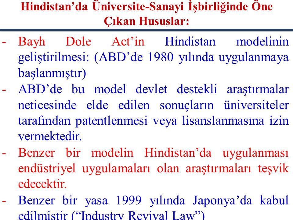 -Bayh Dole Act'in Hindistan modelinin geliştirilmesi: (ABD'de 1980 yılında uygulanmaya başlanmıştır) -ABD'de bu model devlet destekli araştırmalar net